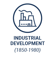 Industrial Development (1850-1980)