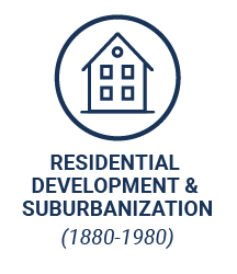 Residential Development & Suburbanization (1880-1980)