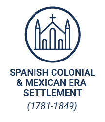 Spanish Colonial & Mexican Era Settlement (1781-1849)