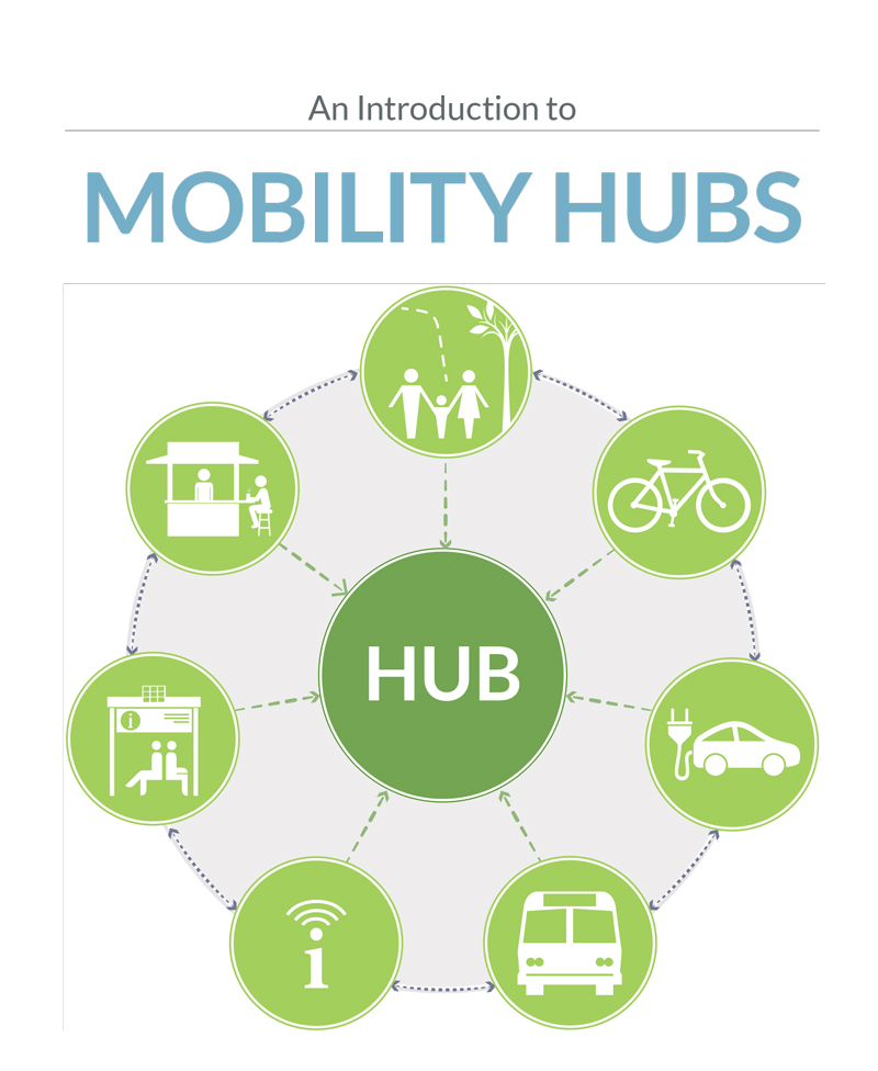 Mobility Hubs