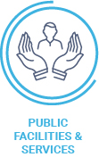 Public Facilities Services