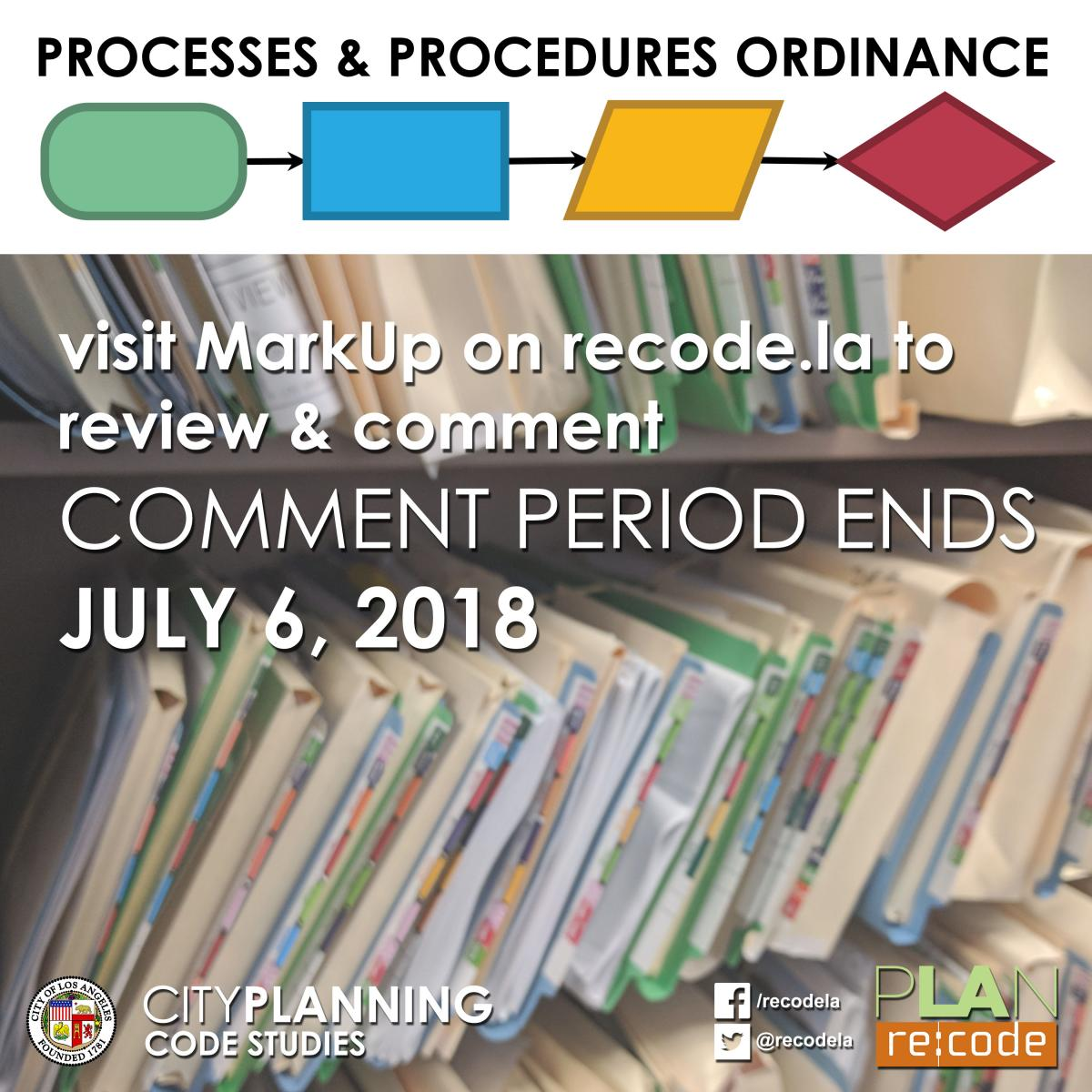 Process and Procedures Comment Period
