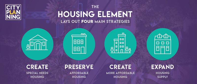 housing element lays out four main strategies - Los Angeles Department of Planning