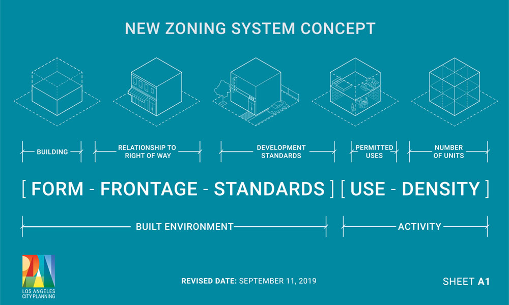 New Zoning Infographic